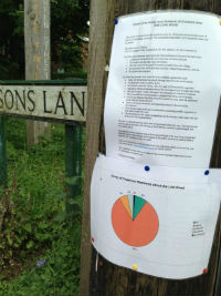 Combe Haven rally - survey poster