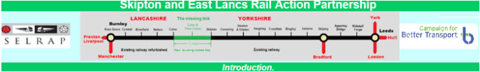 Skipton to Colne line map