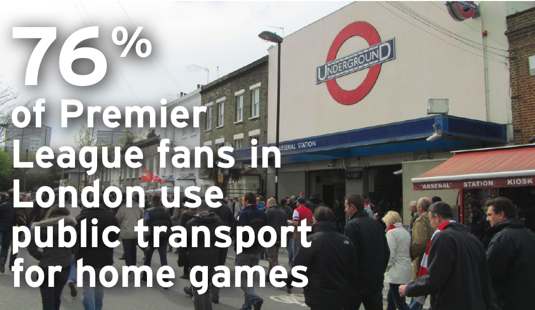 76% of Premier League fans in London use public transport for home games