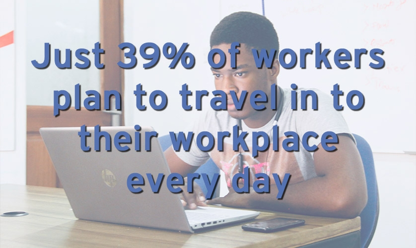 Just 39% of workers plan to travel in to their workplace every day