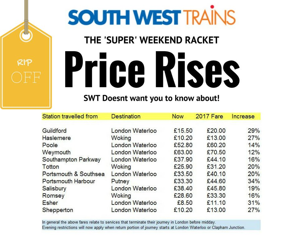 Table of 2017 fare rises on SW Trains